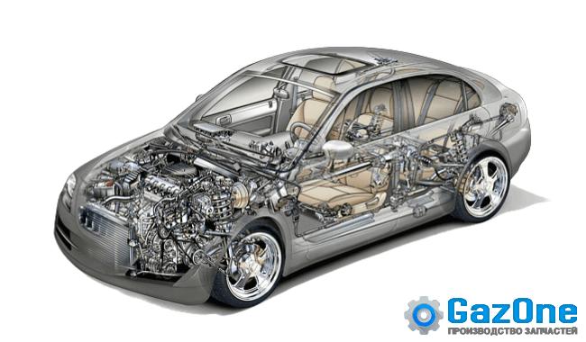 виробництво запчастин для авто