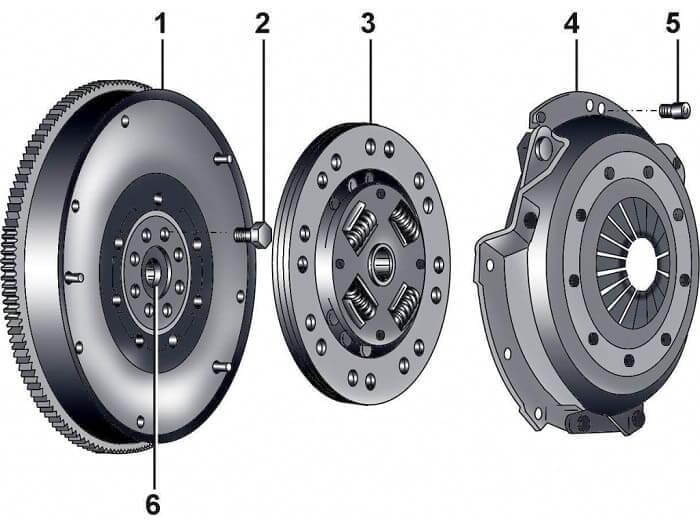 Как правильно ставить диск сцепления